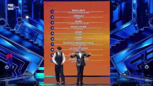 Classifica generale seconda serata Festival di Sanremo 2021